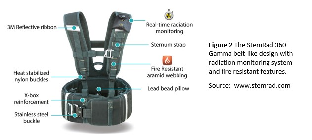 StemRad 360 Gamma Belt with radiation monitoring system and fire resistant features