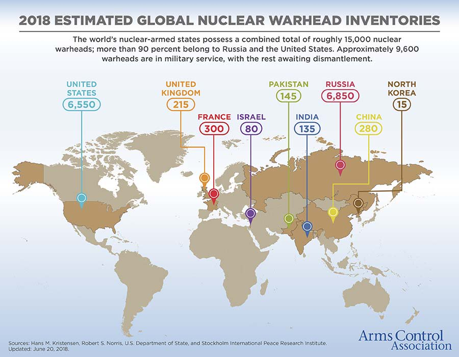 2018 estimated global nuclear warhead inventories as a demonstrated EMP threat
